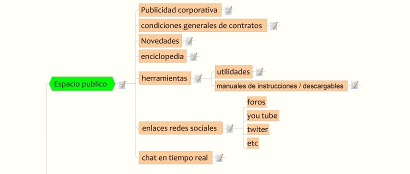 web industrial1